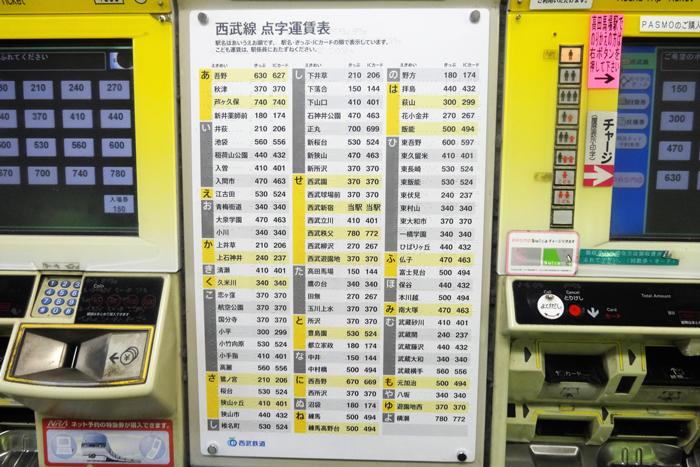 西武線西武新宿駅点字運賃表